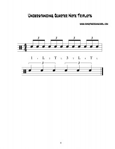 Understanding Quarter Note Triplets