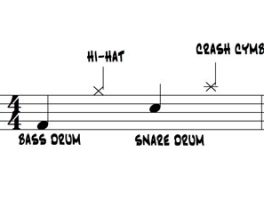 How to Read Drum Music Part 1 Example 1