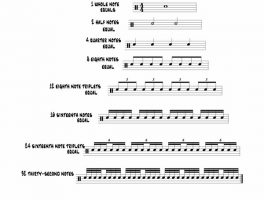 How To Read Drum Music: The Basic Table of Time